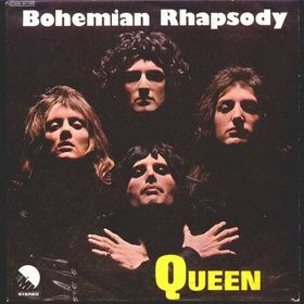 BOHEMIAN RHAPSODY Queen Backing track by Total Sound